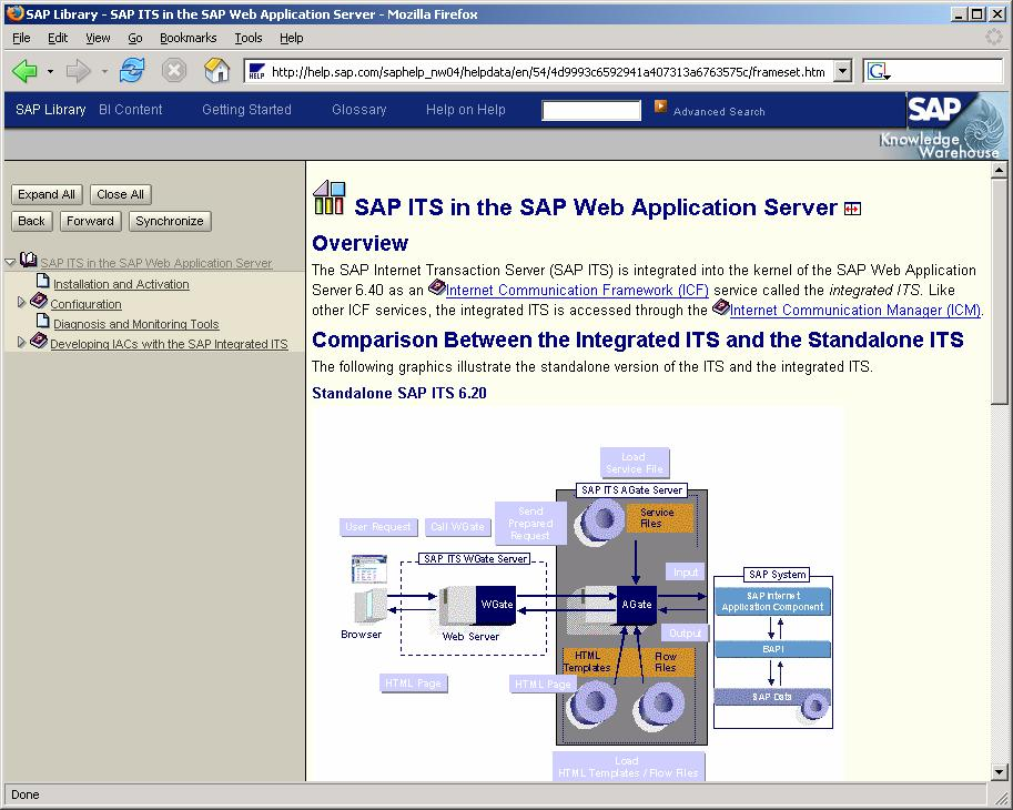 Troubleshooting integrated ITS If SAP integrated ITS does not work, OSS Note 698329 provides a step to step description how to trouble shoot and get