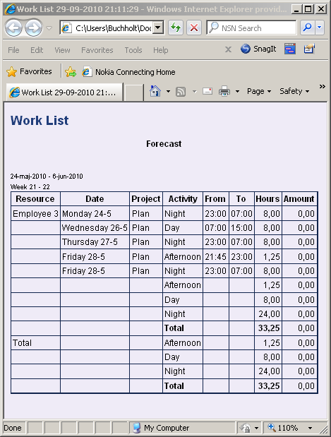 Period Box Day Defines if the report summarizes based on a per day, per week or per month basis. Example The worklist is created with the parameter Show Amount set to Yes.