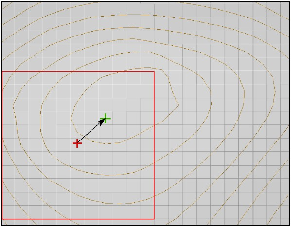 Due to the differentiated filtering around important heigth points a diffentent buffer (500m) was added to the height imput file. After calculation the contour lines were cut into 30km 30km.