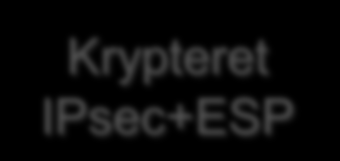 IPsec eksternt DirectAccess Klient Internettet