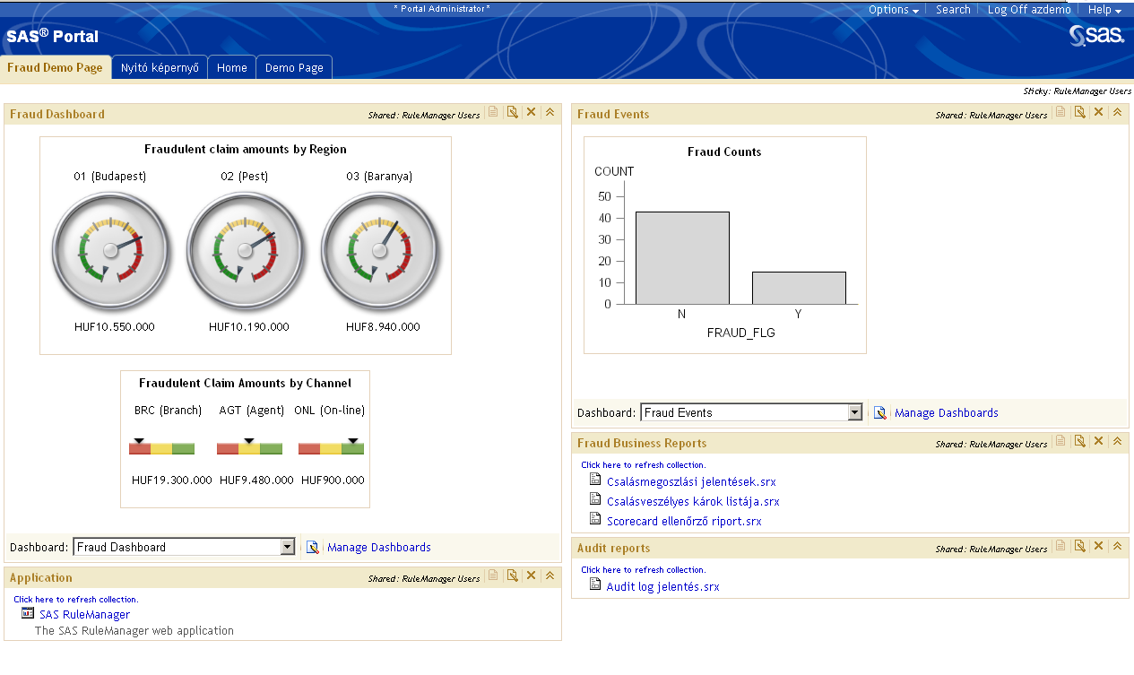 Dashboard Reporting Copyright 2009,