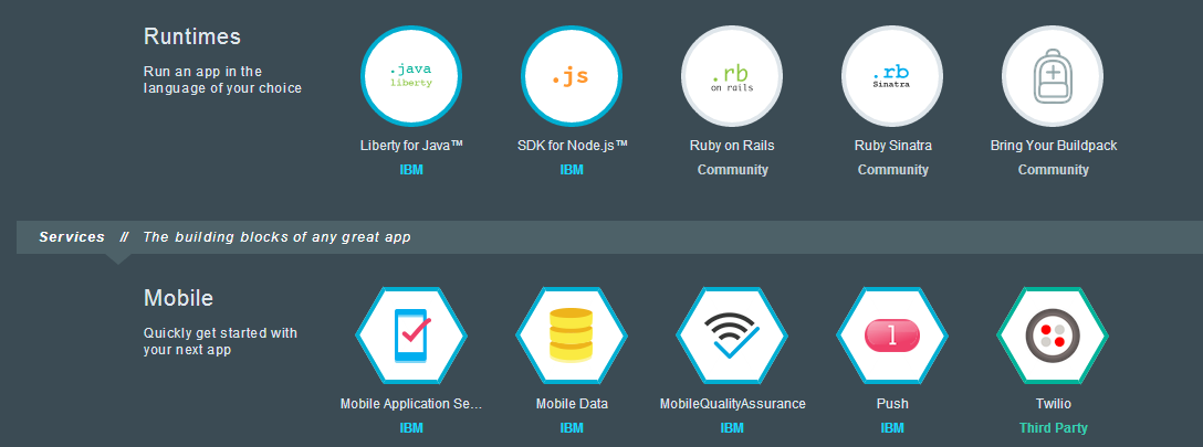 Bluemix A platform-as-a-service environment for deploying web and mobile apps Compose applications