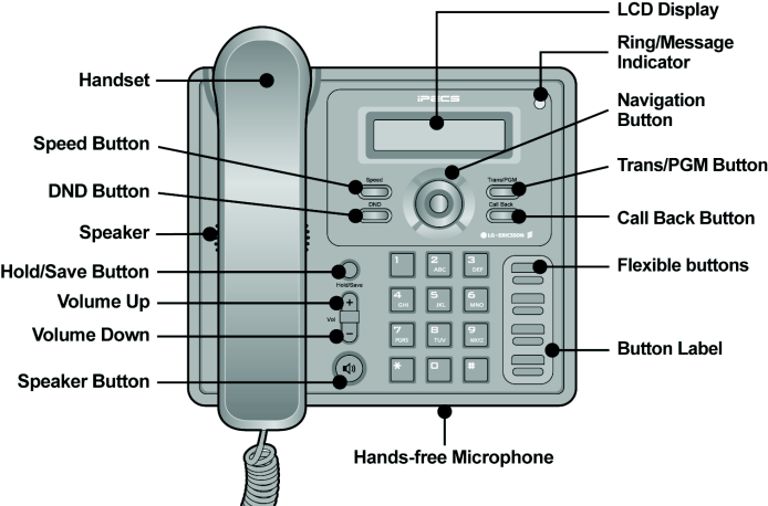 LIP-8002E/8002AE The LG-Ericsson IP phone (LIP-8002E/8002AE) is Internet Protocol (IP) phones designed to support hosted telephony services over a managed IP network.