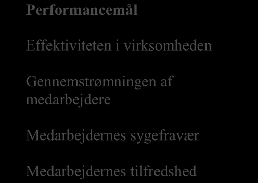 9. God ledelse og performance i ikke-private virks.