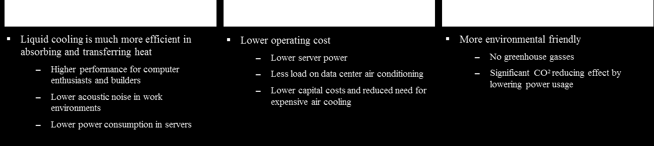 7. MARKET OVERVIEW 7.1 INTRODUCTION TO COMPUTER COOLING 7.1.1 Overview Computers generate enormous amounts of heat, which must be dissipated in order to operate effectively.