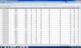 Data til Excel Enheds-websider Power Monitoring Expert Cloud