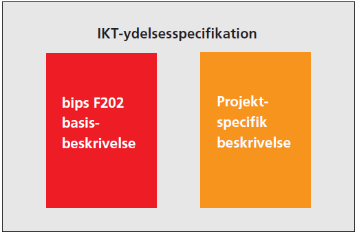 Del 1 - IKT-ydelsesspecifikation 1 - Basisbeskrivelse 2 - Projektspecifik beskrivelse Digital kommunikation Datastruktur