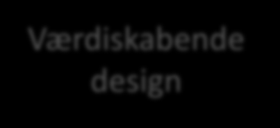 Værdiskabende design Operationel vision