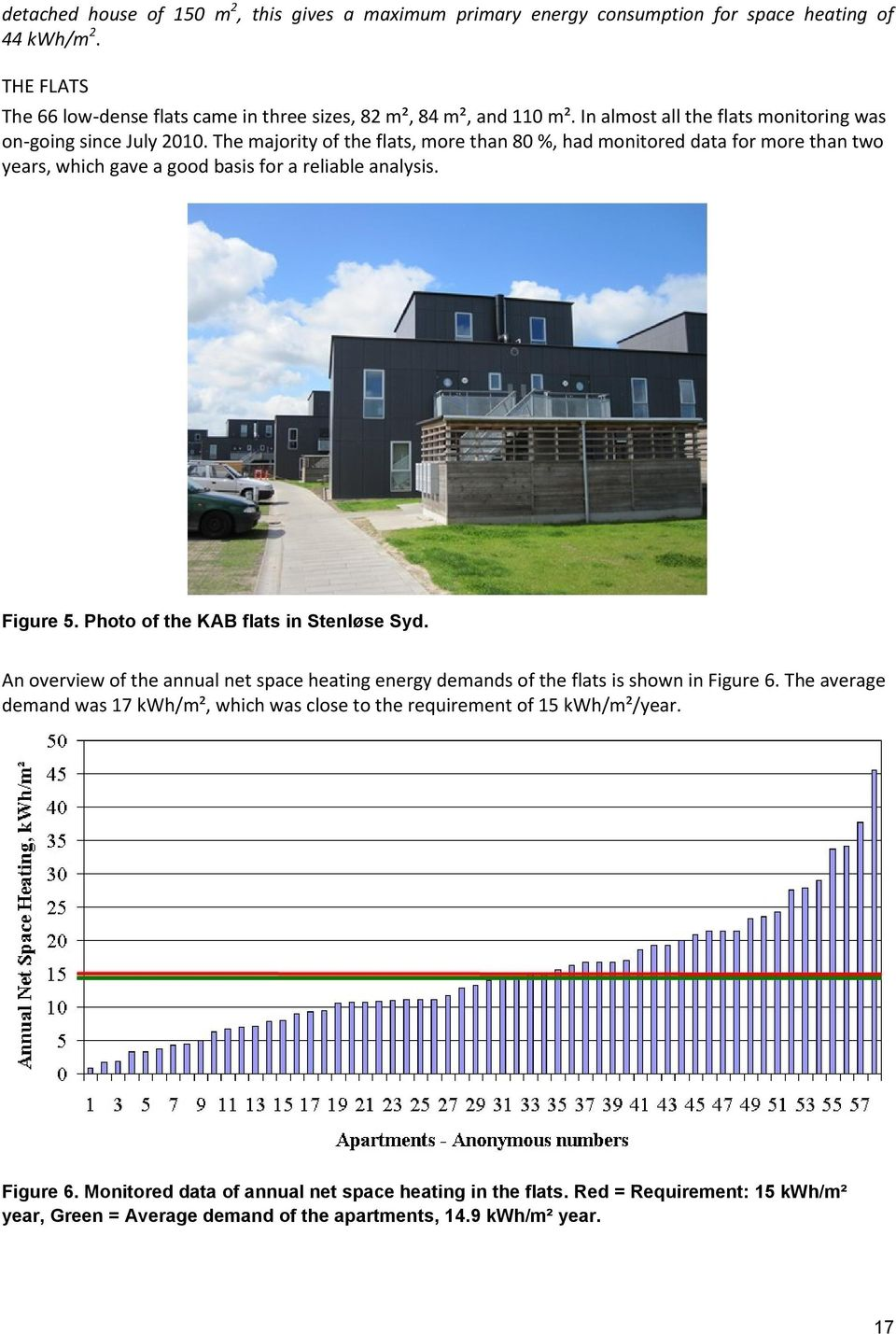 The majority of the flats, more than 80 %, had monitored data for more than two years, which gave a good basis for a reliable analysis. Figure 5. Photo of the KAB flats in Stenløse Syd.