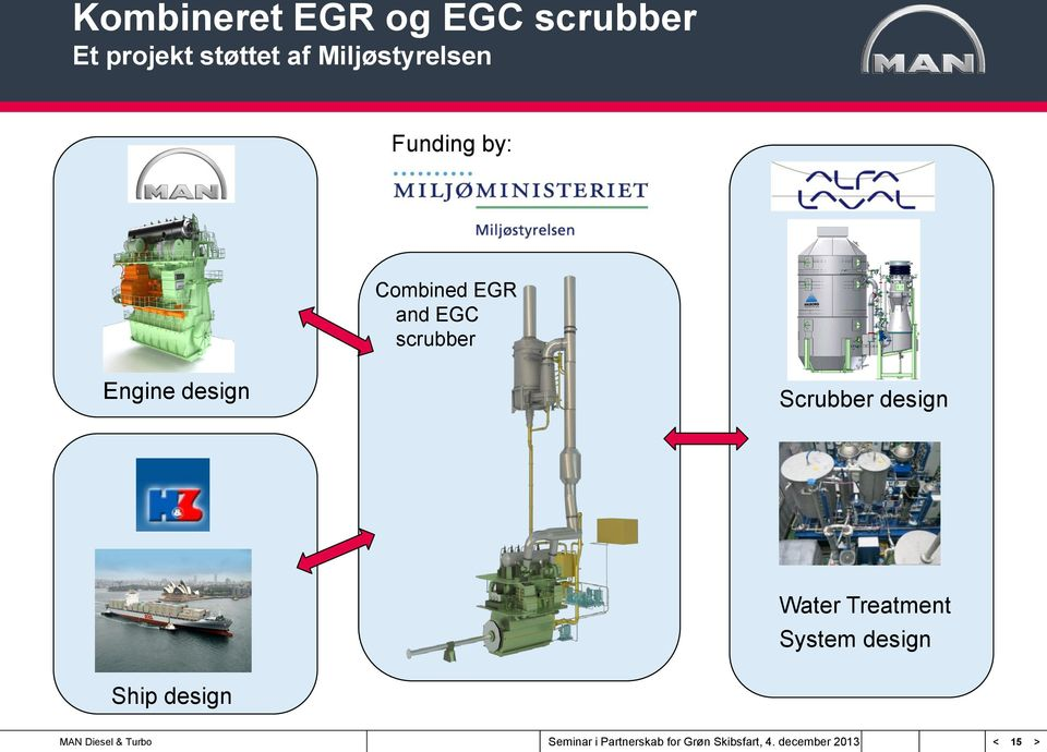 EGR and EGC scrubber Engine design Scrubber