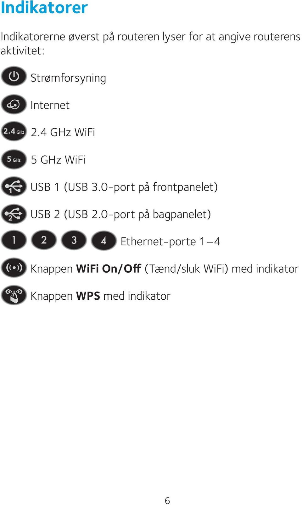 0-port på frontpanelet) USB 2 (USB 2.