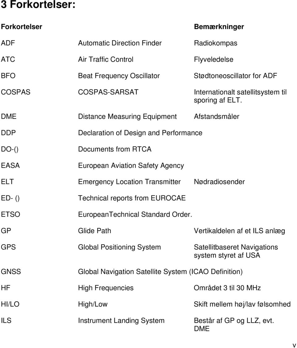 DME Distance Measuring Equipment Afstandsmåler DDP DO-() EASA Declaration of Design and Performance Documents from RTCA European Aviation Safety Agency ELT Emergency Location Transmitter