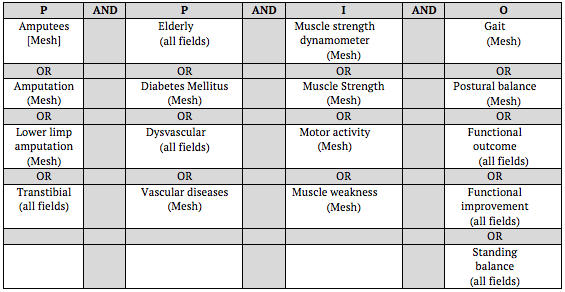 (amputees OR amputation OR lower limb amputation OR transtibial) AND (elderly OR diabetes mellitus OR vascular diseases OR dysvascular) AND (muscle strength dynamometer OR muscle strength OR muscle
