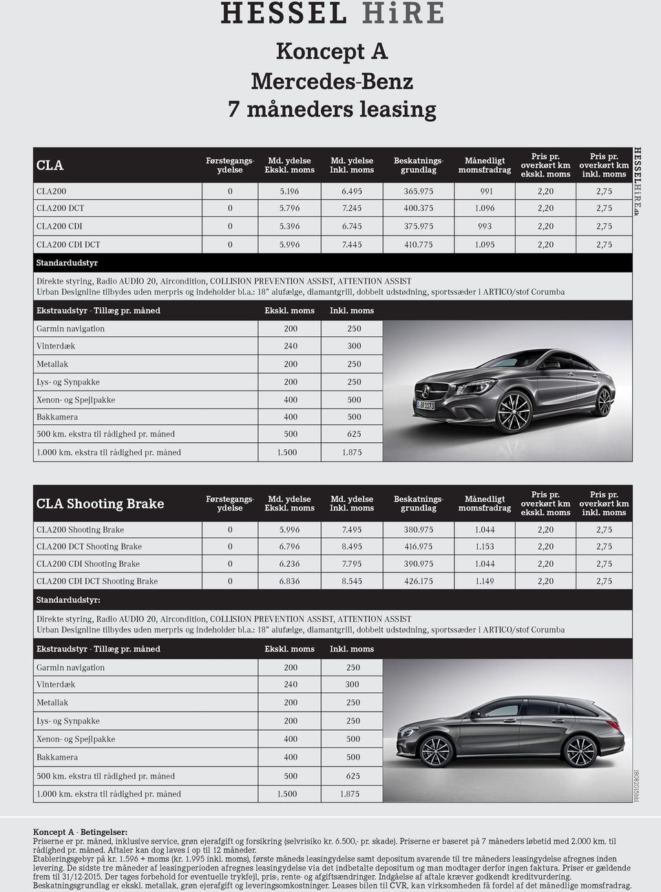 996 7.495 380.975 1.044 2,20 2,75 CLA200 DCT Shooting Brake 0 6.796 8.495 416.975 1.153 2,20 2,75 CLA200 CDI Shooting Brake 0 6.236 7.795 390.975 1.044 2,20 2,75 CLA200 CDI DCT Shooting Brake 0 6.
