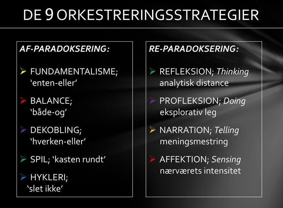 RE-PARADOKSERING: REFLEKSION; Thinking analytisk distance PROFLEKSION; Doing