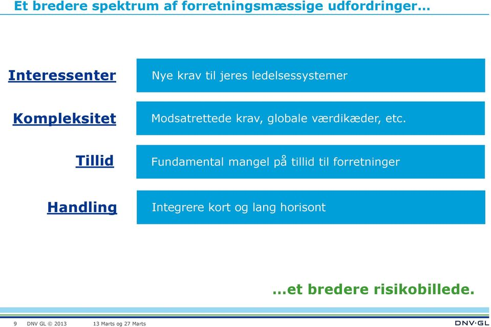 værdikæder, supply chains, etc.