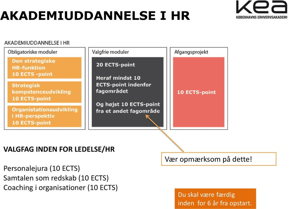 ECTS) Coaching i organisationer (10 ECTS) Vær