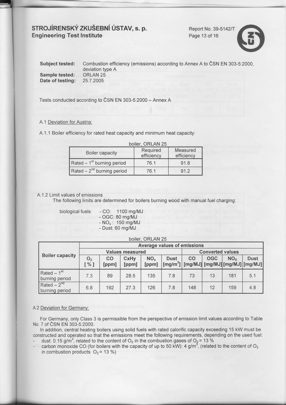 2005 Tests conducted according to CSN EN 303-5:2000 - Annex A A.1 Deviation foraustria: A.1.1 Boiler efficiency for rated heat capacity and minimum heat capacity: boiler.