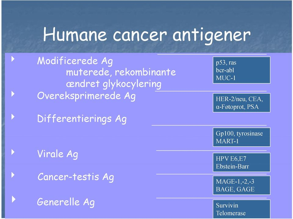 Differentierings Ag α-føtoprot, p, PSA 4 Virale Ag 4 Cancer-testis Ag 4 Generelle