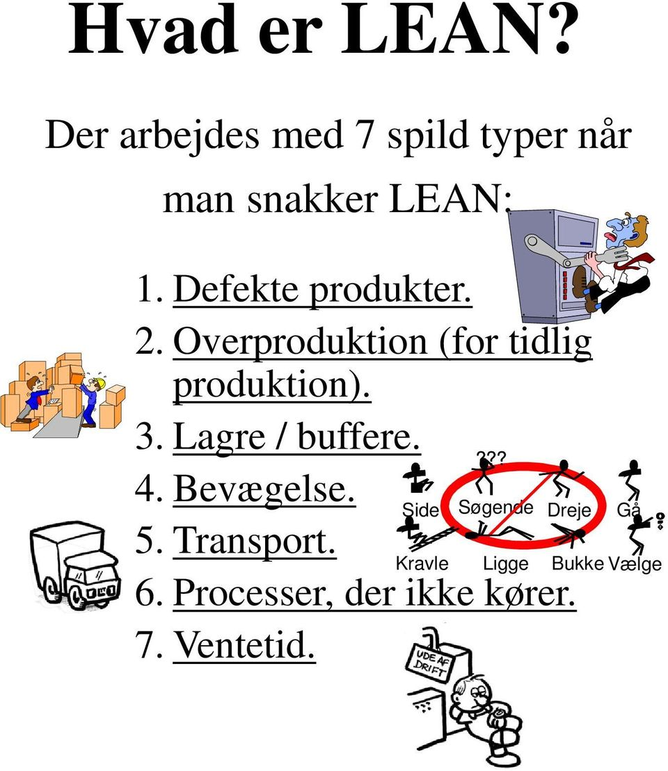 Defekte produkter. 2. Overproduktion (for tidlig produktion). 3.