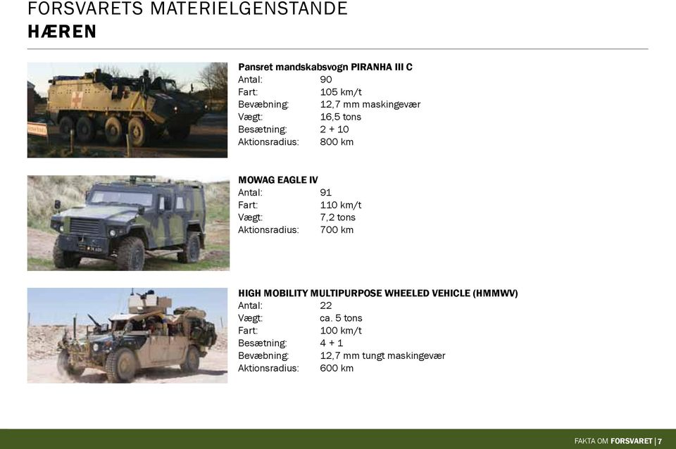 Vægt: 7,2 tons Aktionsradius: 700 km High Mobility Multipurpose Wheeled vehicle (HMMWV) Antal: 22 Vægt: ca.