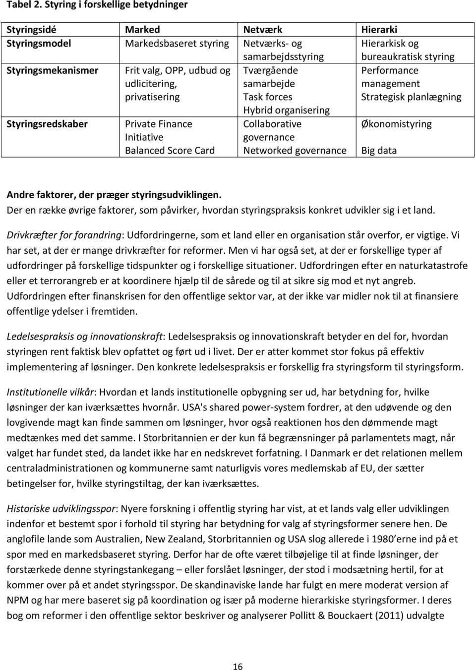 valg, OPP, udbud og udlicitering, privatisering Tværgående samarbejde Task forces Performance management Strategisk planlægning Styringsredskaber Private Finance Initiative Balanced Score Card Hybrid