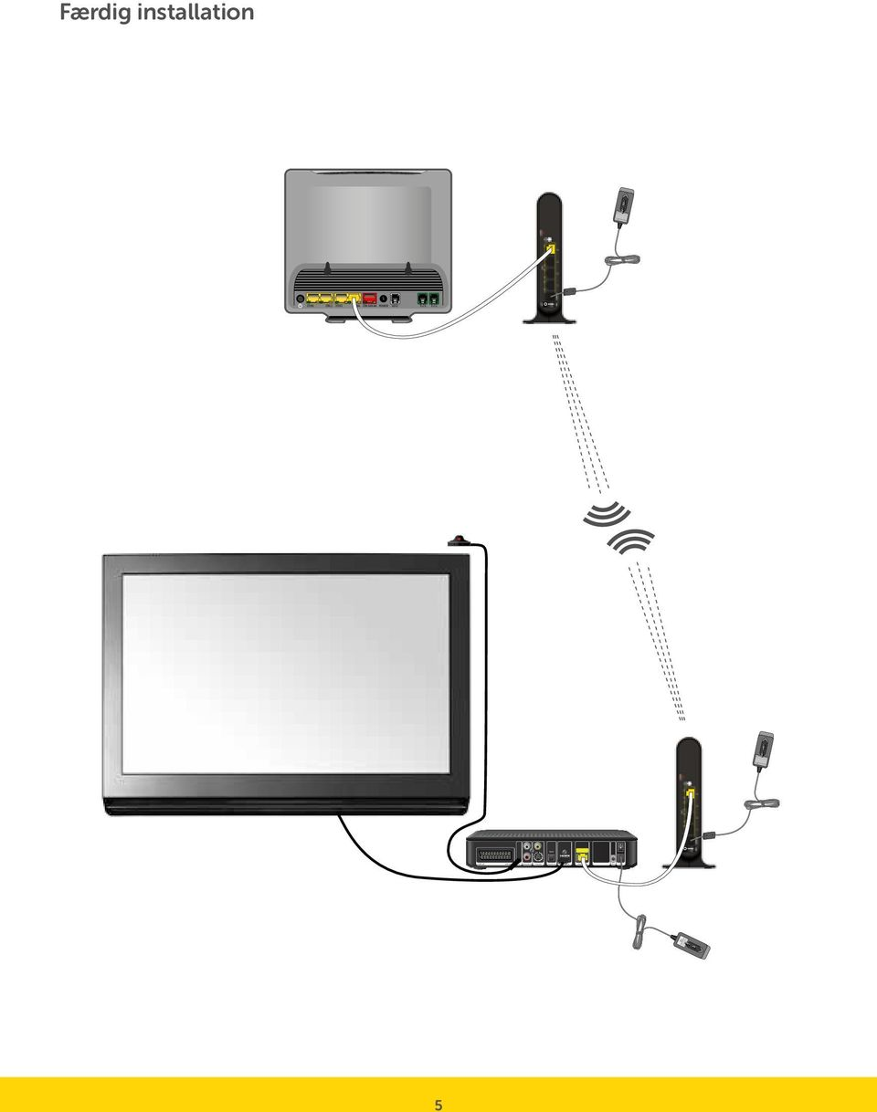 Stereo Video Out Digital Audio HDMI Digital AV LAN