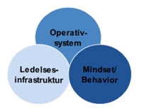 Output Main activities LOGISTICS INITIATIVE LEAN NONFOOD Focus on leadership development, standardisation and daily process improvements Jan. & Feb. 2014 Mar. 2014 - ongoing Oct.
