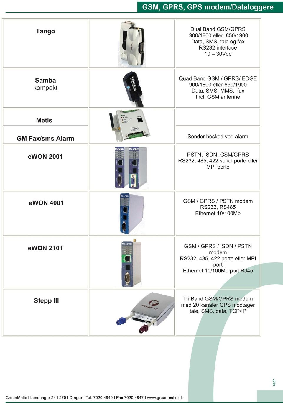 is a versatile alarm transmission device for GSM-networks.