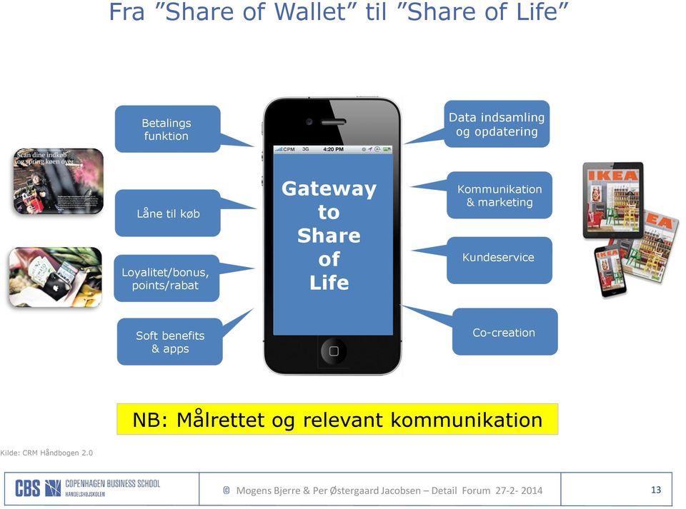 marketing Kundeservice Soft benefits & apps Co-creation NB: Målrettet og relevant
