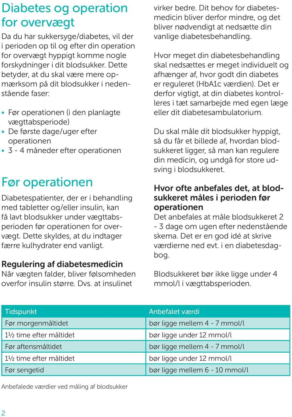 operationen Før operationen Diabetespatienter, der er i behandling med tabletter og/eller insulin, kan få lavt blod sukker under vægttabsperioden før operationen for overvægt.