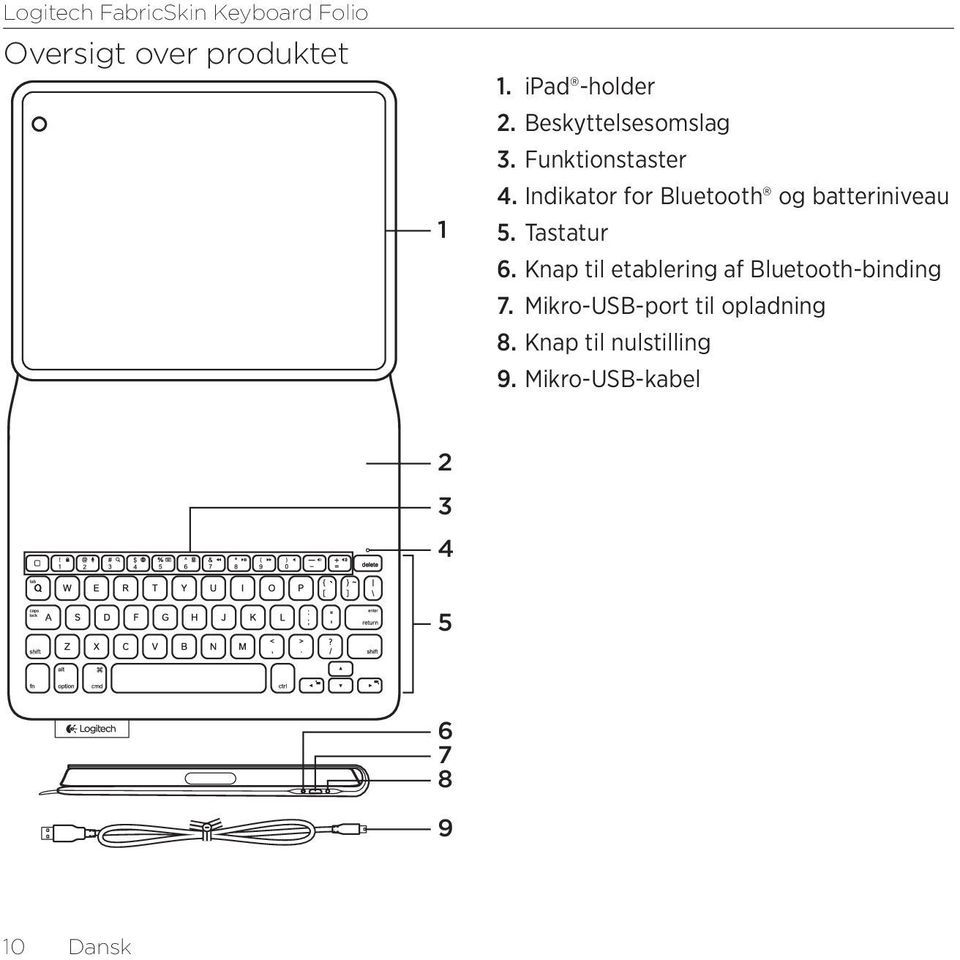 Indikator for Bluetooth og batteriniveau 5. Tastatur 6.