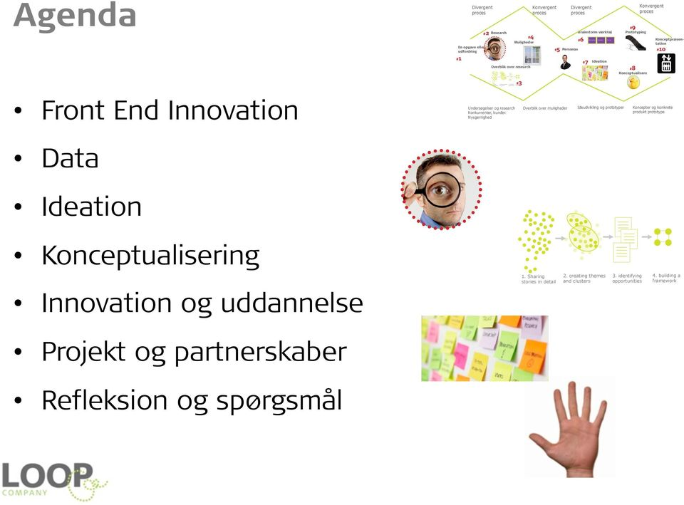 Konceptpræsentation #10 1. Sharing 2. creating themes 3. identifying stories in detail and clusters opportunities 4.