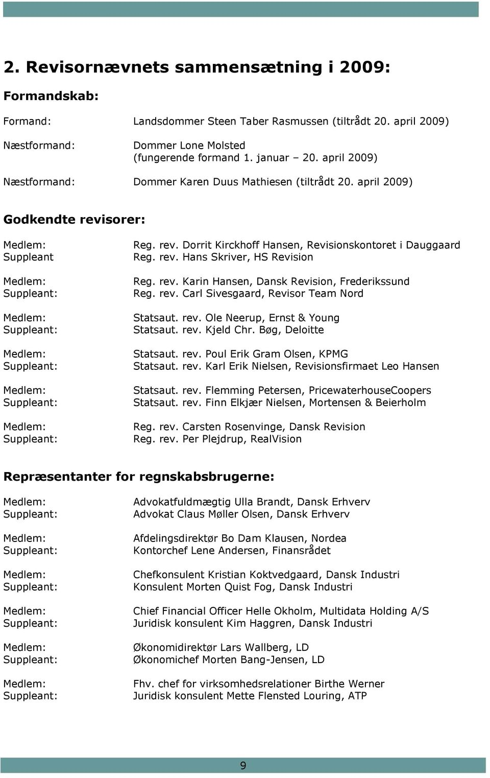 april 2009) Godkendte revisorer: Medlem: Suppleant Medlem: Suppleant: Medlem: Suppleant: Medlem: Suppleant: Medlem: Suppleant: Medlem: Suppleant: Reg. rev. Dorrit Kirckhoff Hansen, Revisionskontoret i Dauggaard Reg.