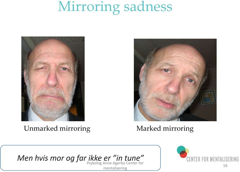 Marked mirroring Men