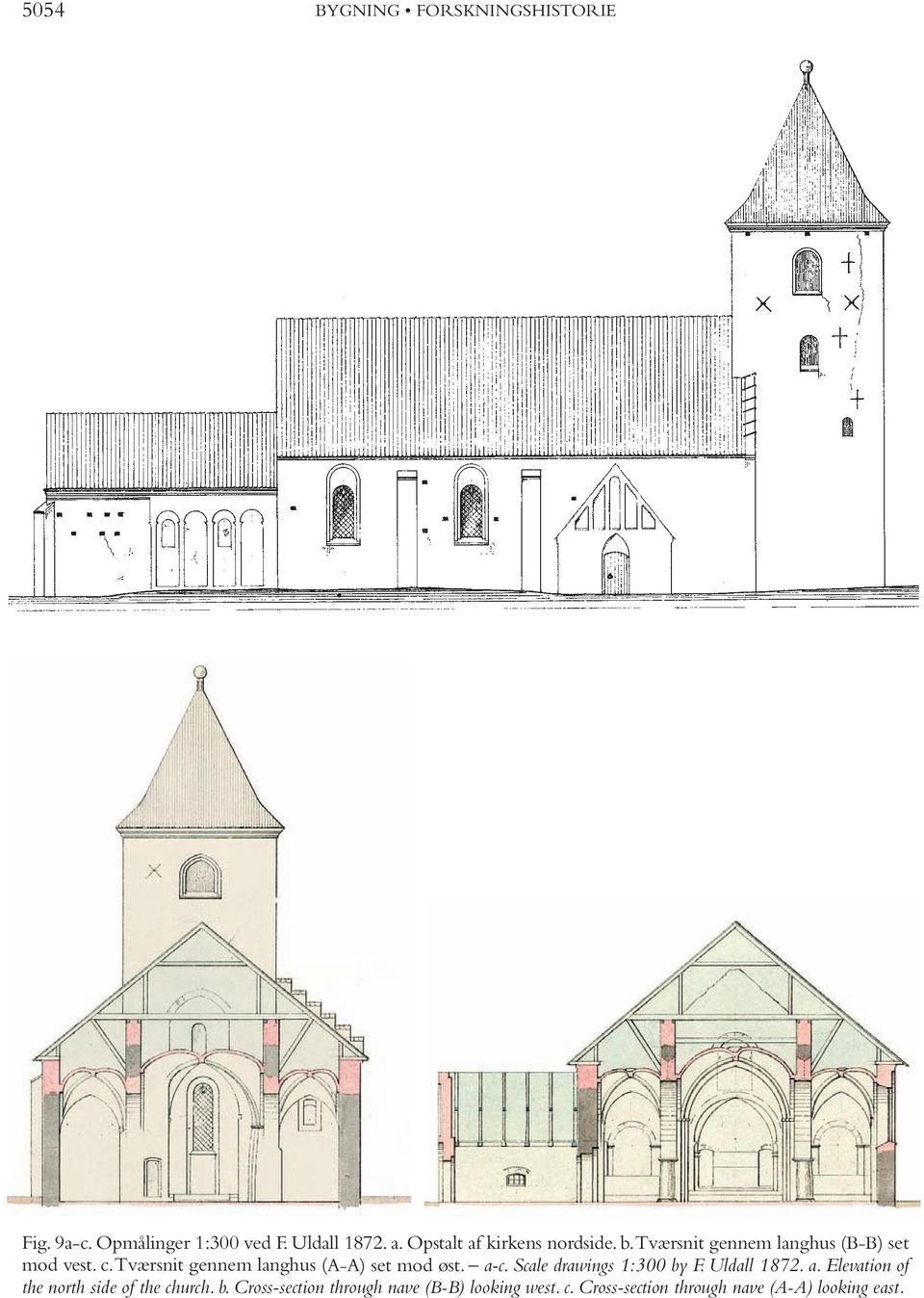 Tværsnit gennem langhus (A-A) set mod øst. a-c. Scale drawings 1:300 by F. Uldall 1872. a. Elevation of the north side of the church.