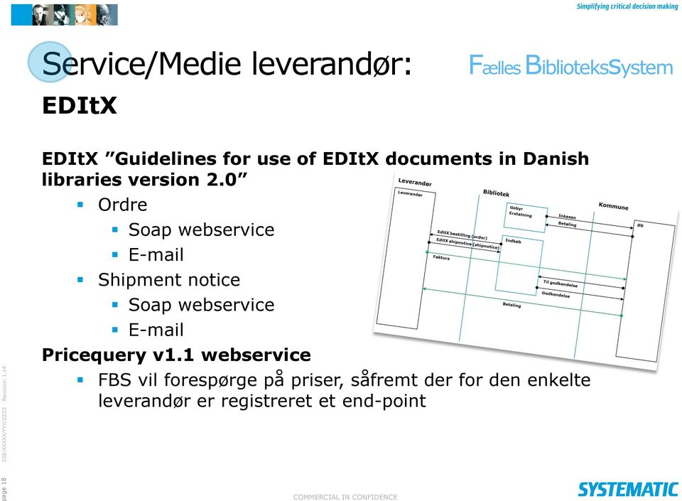 0 Ordre Soap webservice E-mail Shipment notice Soap webservice E-mail Pricequery v1.