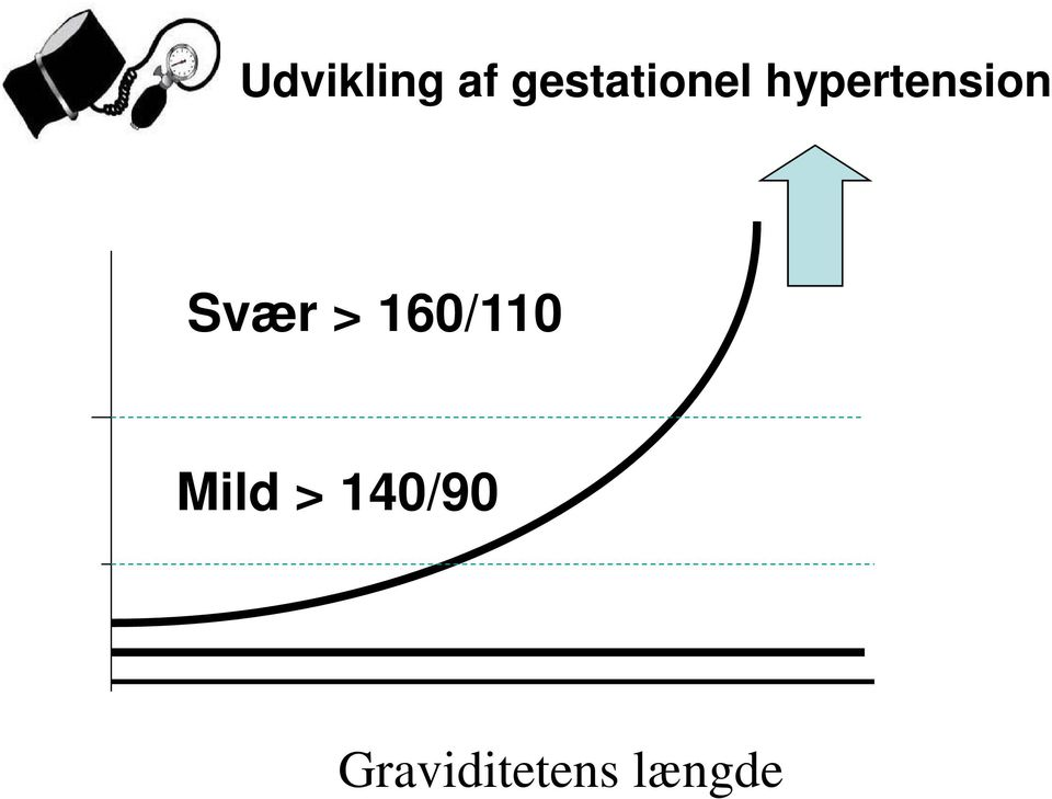 hypertension Svær >