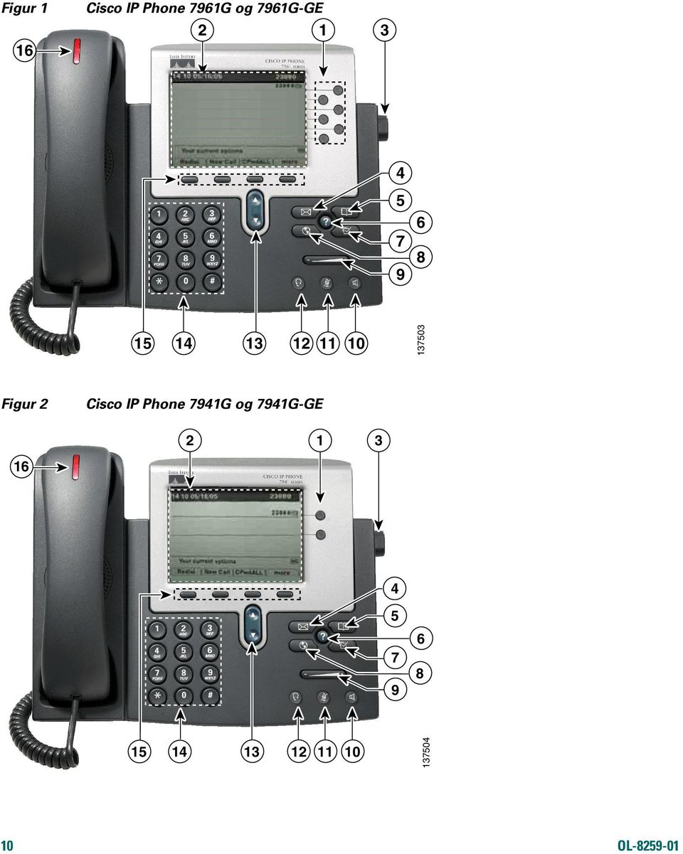 2 Cisco IP Phone 7941G og 7941G-GE 2 1 3 16 1 4