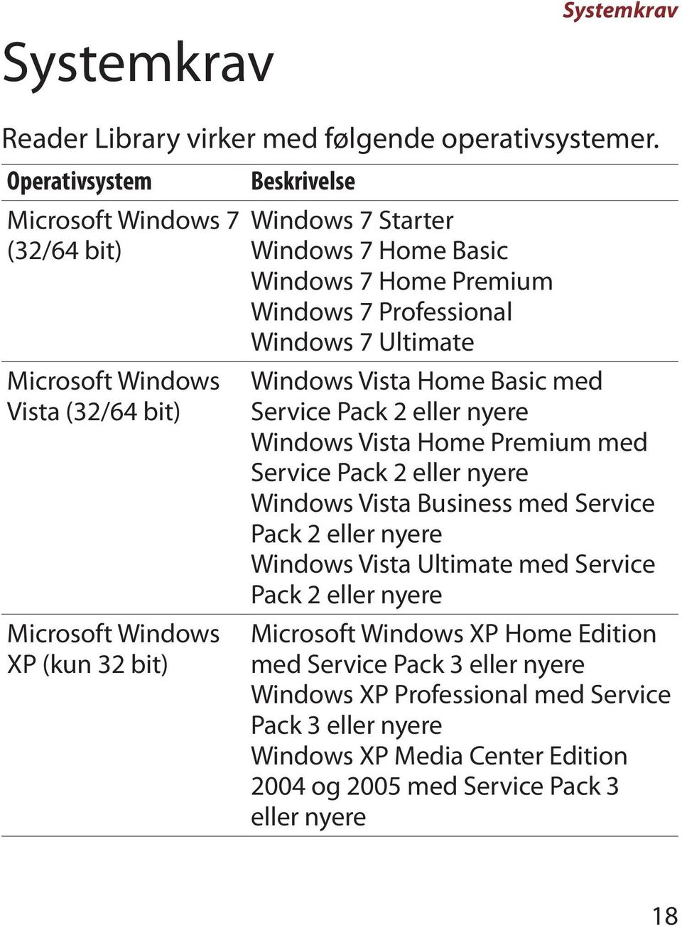 Home Premium Windows 7 Professional Windows 7 Ultimate Windows Vista Home Basic med Service Pack 2 eller nyere Windows Vista Home Premium med Service Pack 2 eller nyere Windows