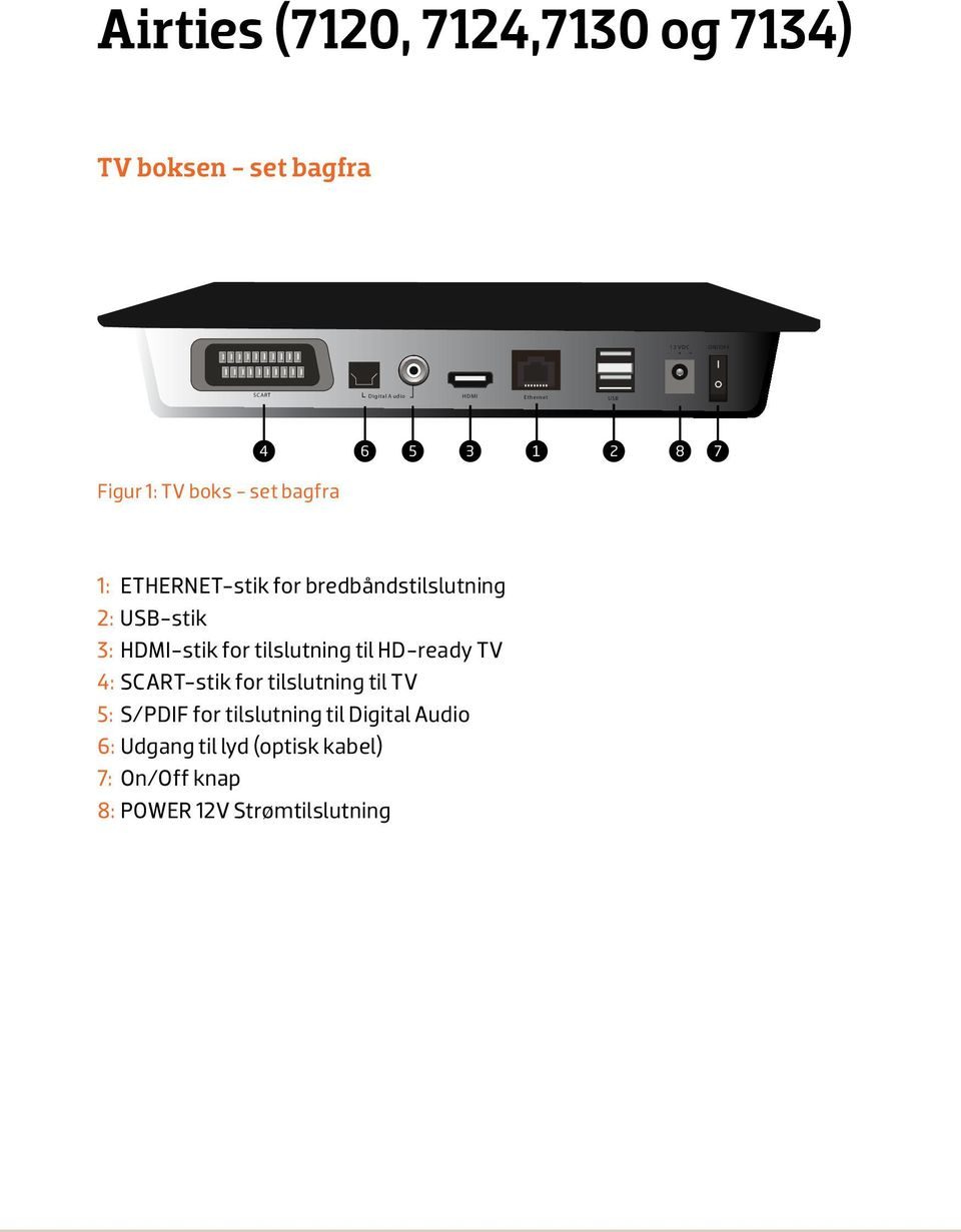 USB-stik 3: HDMI-stik for tilslutning til HD-ready TV 4: SCART-stik for tilslutning til TV 5: S/PDIF for