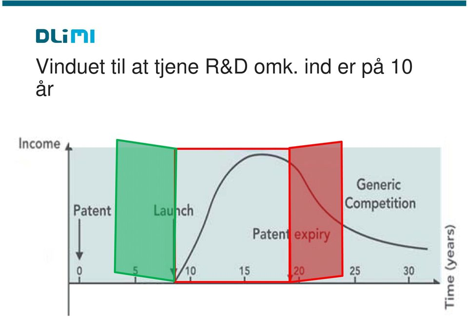 R&D omk.