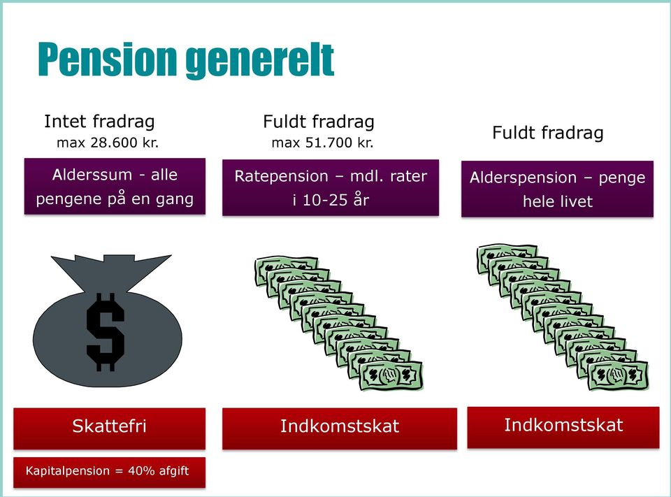 Ratepension mdl.