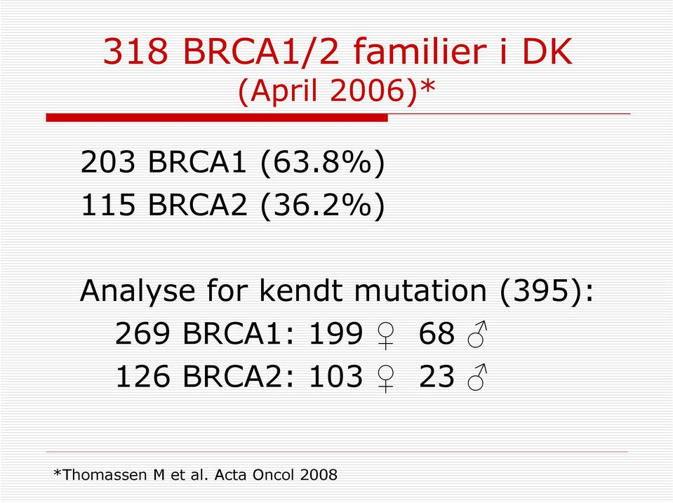 2%) Analyse for kendt mutation (395): 269