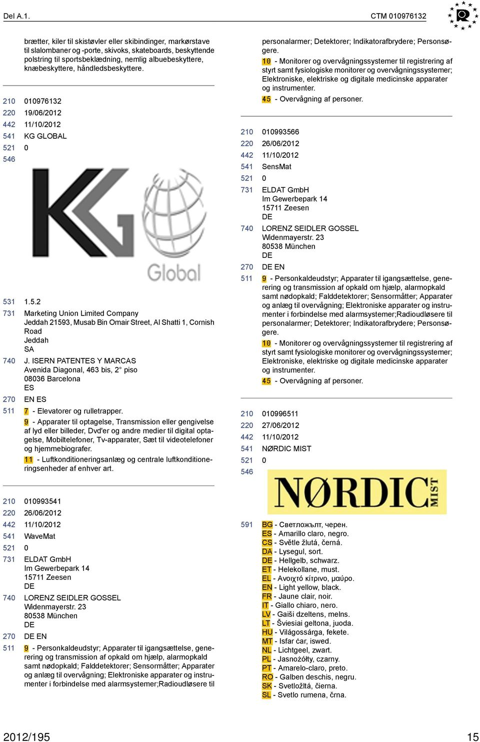 knæbeskyttere, håndledsbeskyttere. 1976132 19/6/212 KG GLOBAL 1.5.2 Marketing Union Limited Company Jeddah 21593, Musab Bin Omair Street, Al Shatti 1, Cornish Road Jeddah SA J.