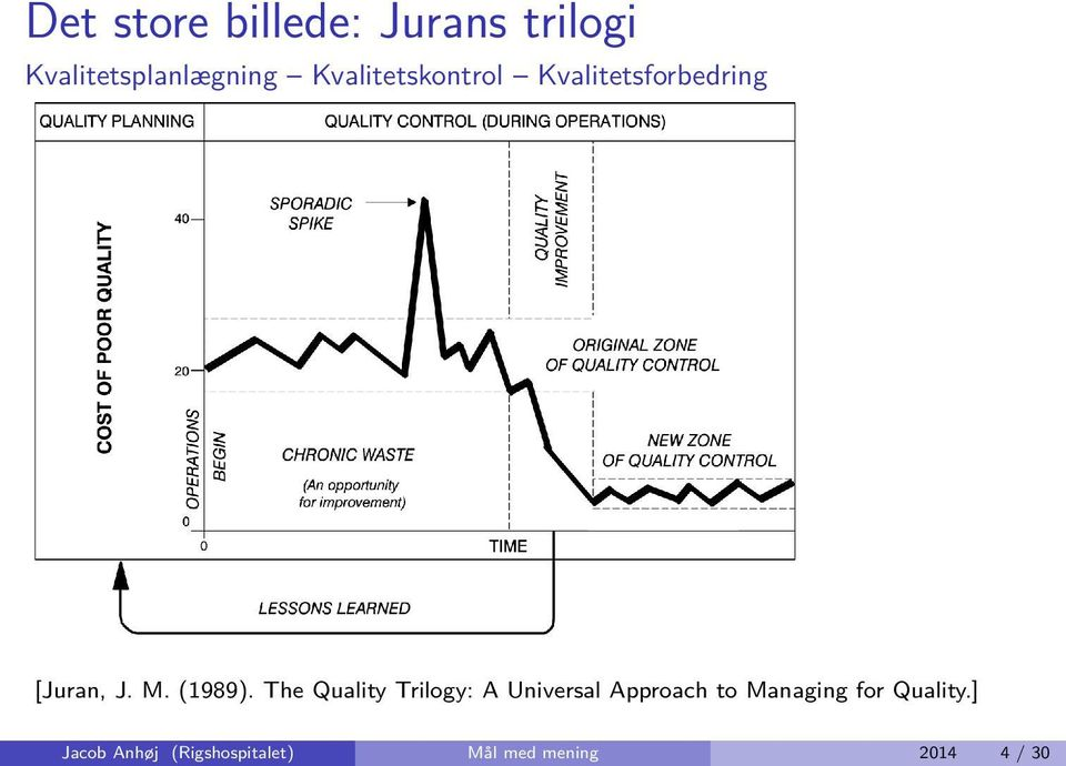 The Quality Trilogy: A Universal Approach to Managing for