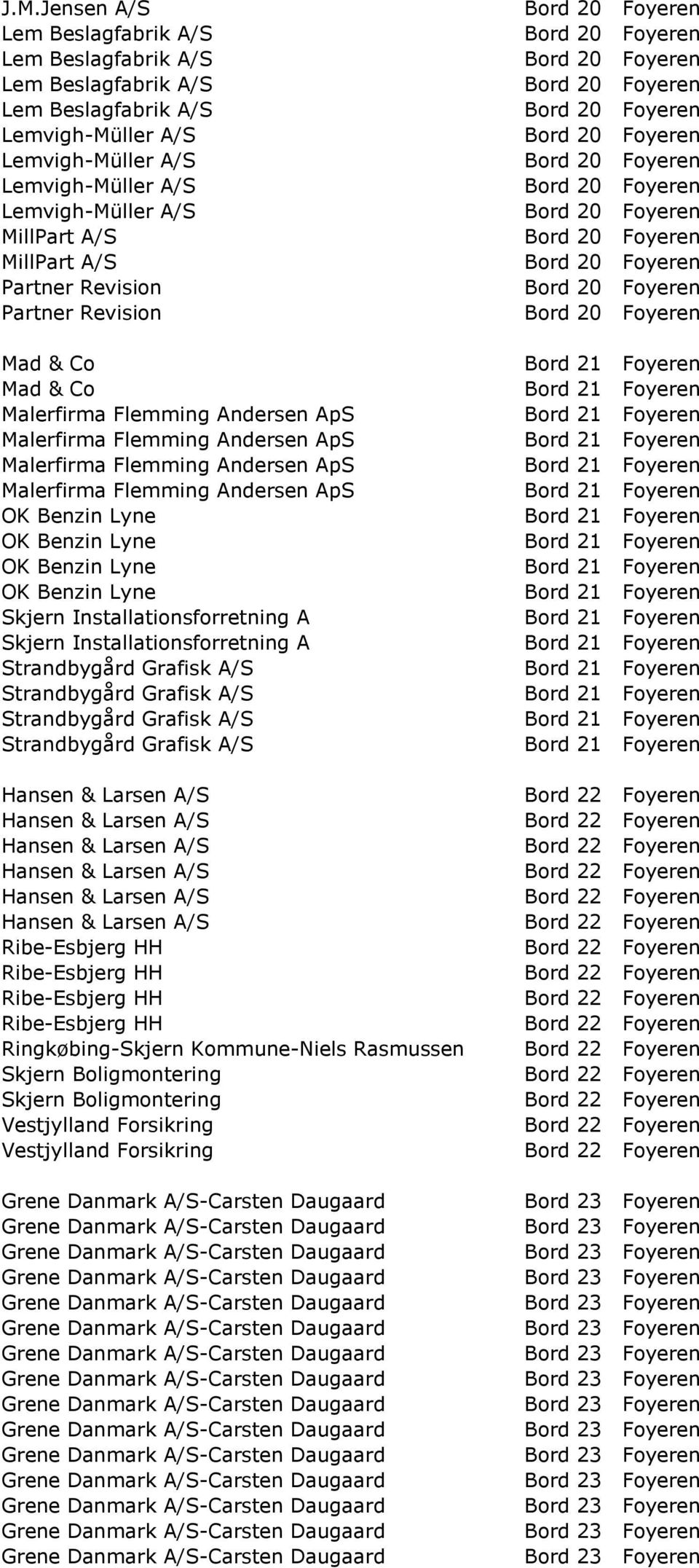 Bord 20 Foyeren Partner Revision Bord 20 Foyeren Mad & Co Bord 21 Foyeren Mad & Co Bord 21 Foyeren Malerfirma Flemming Andersen ApS Bord 21 Foyeren Malerfirma Flemming Andersen ApS Bord 21 Foyeren