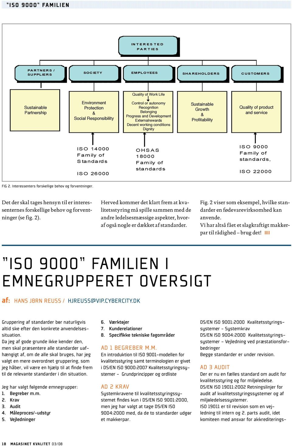 ISO 14000 Fam ily of S tandards ISO 26000 OHS AS 18000 Fam ily of standards ISO 9000 Family of standards, ISO 22000 FIG 2. Interessenters forskellige behov og forventninger.