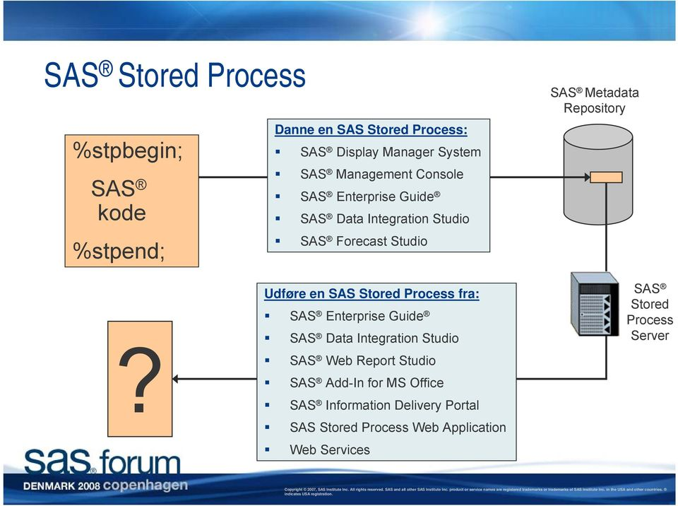 Udføre en SAS Stored Process fra: SAS Enterprise Guide SAS Data Integration Studio SAS Web Report Studio SAS