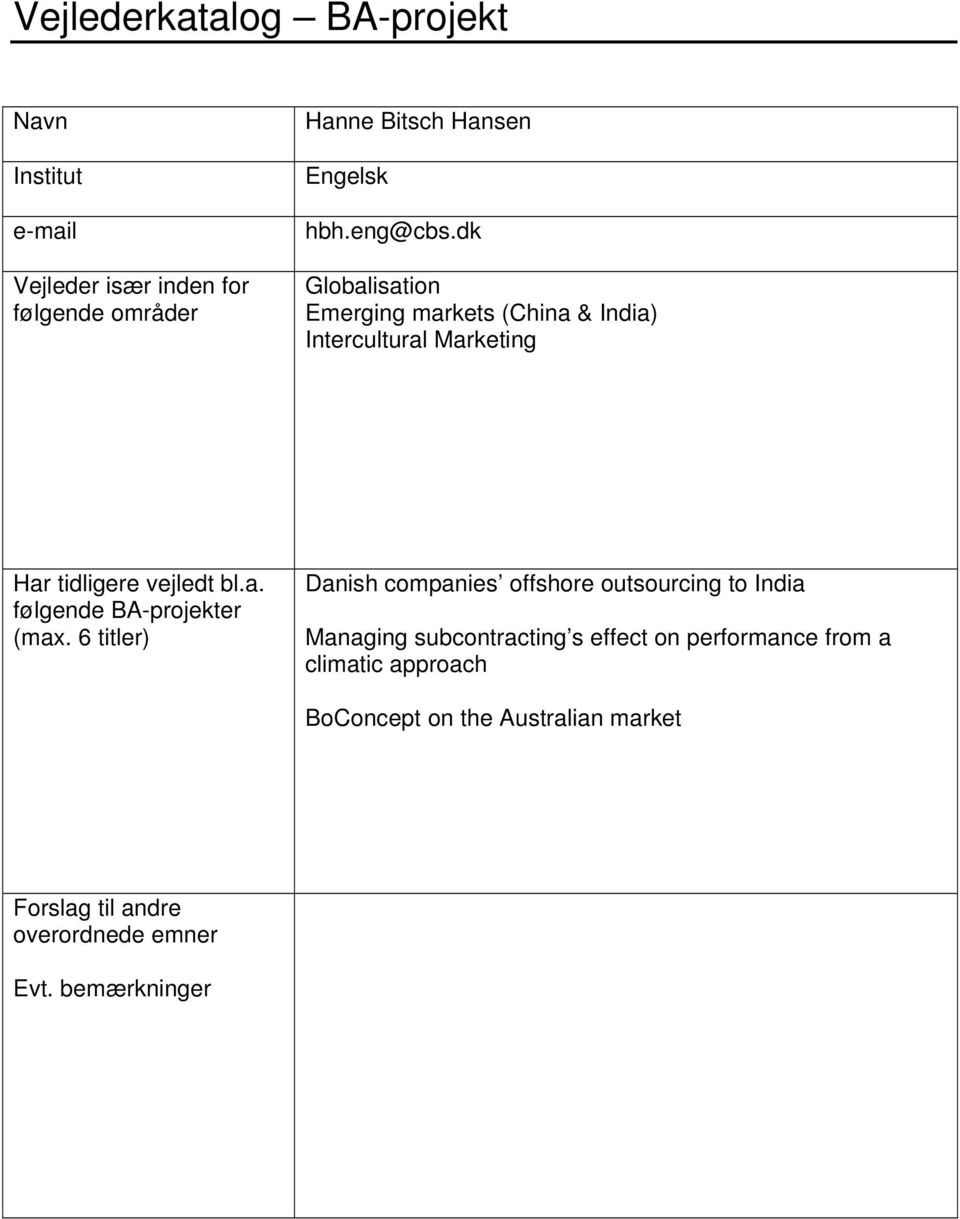 isation Emerging markets (China & India) Intercultural Marketing bl.a. følgende